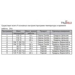 Пульт управления TyloHelo PURE